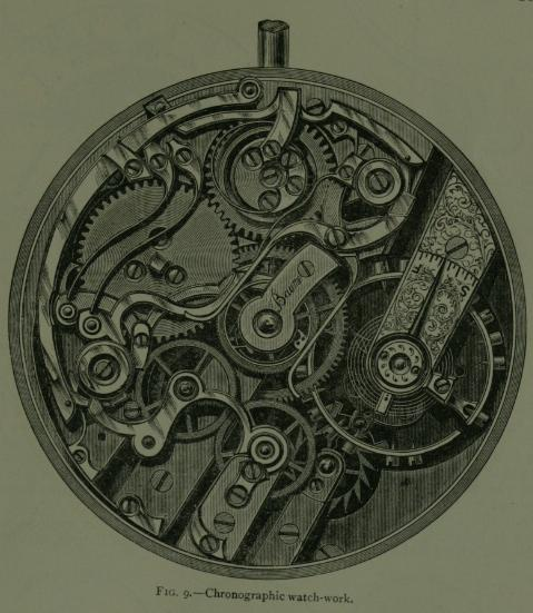 Mechanical Chronograph Watch Movement from the 1880's