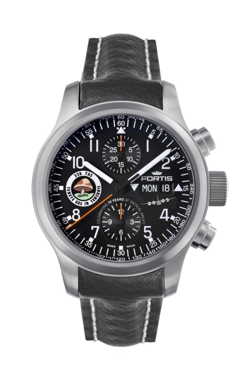 Best Military Style Watches